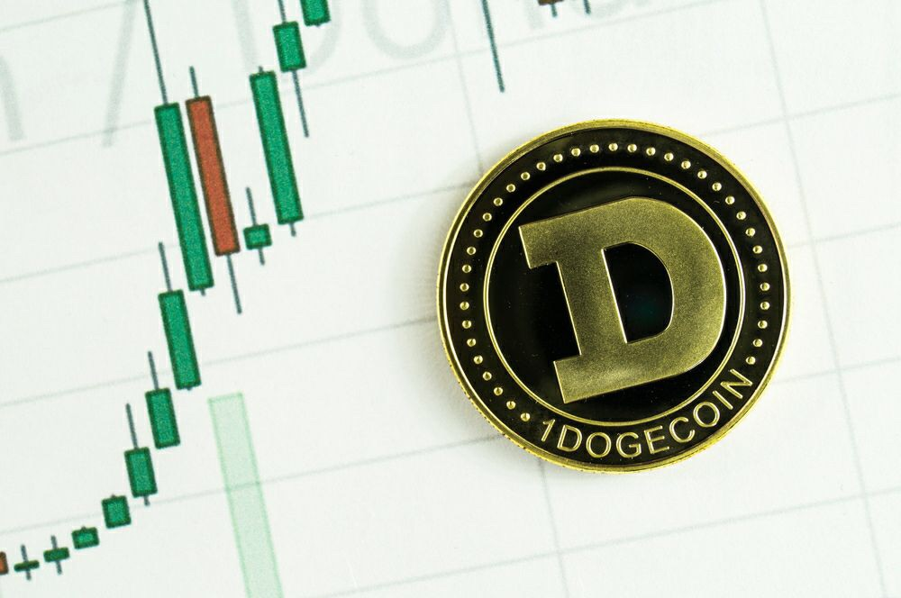 Dogecoin Can Now Be Bought In The US Using 1800 Crypto ATMs Installed All Over The Country