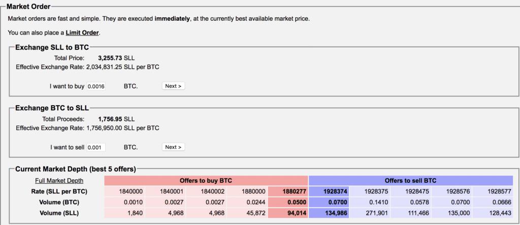 SLL to BTC Currency Converter - Sierra Leone Leones Bitcoin Convertitore di valute