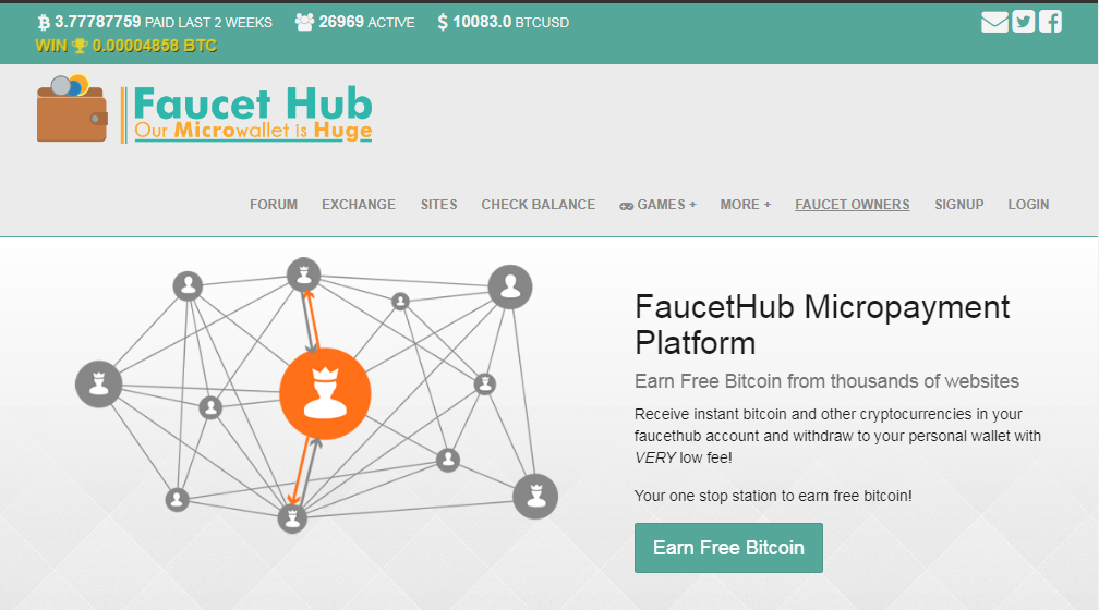 How to Earn from Bitcoin 2019 - 12 Best methods to Earn Free Bitcoins