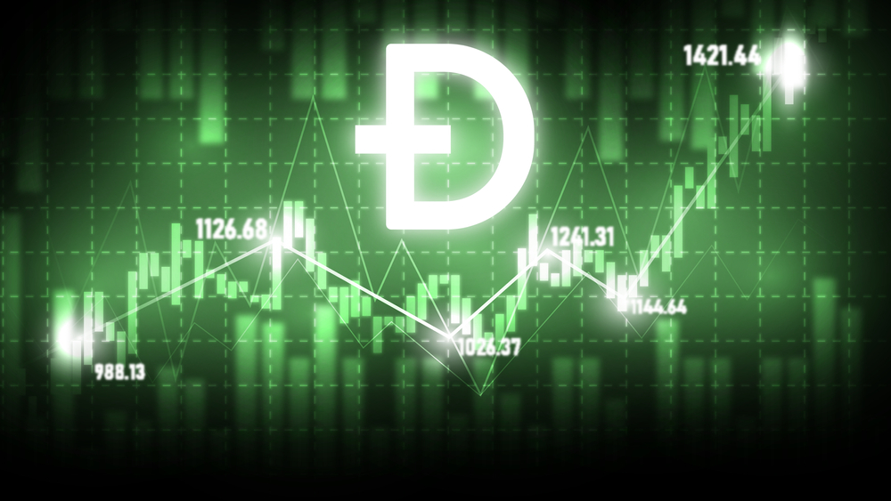 Daxiron Review - Is Daxiron Scam or Legit?